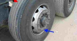 tire offset
