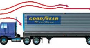 انتخاب کامیون